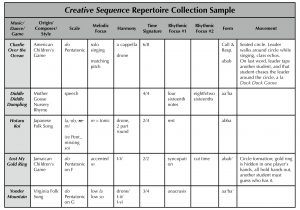 repertoiresample